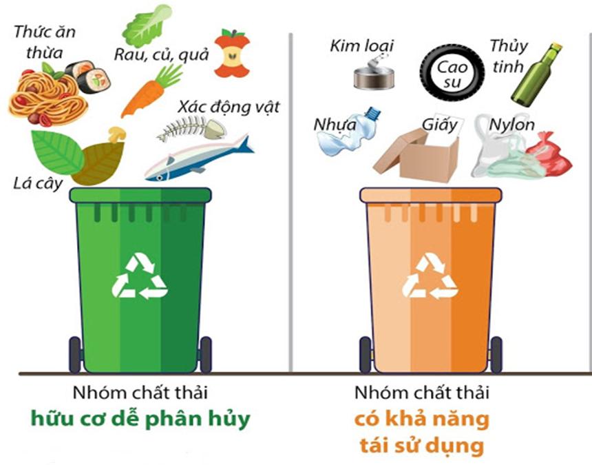 Thùng rác rất cần thiết cho cuộc sống hàng ngày